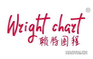 赖特图程 WRIGHT CHART